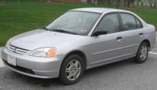 2003 Honda Civic Model and Photos Wallpaper Backgrounds