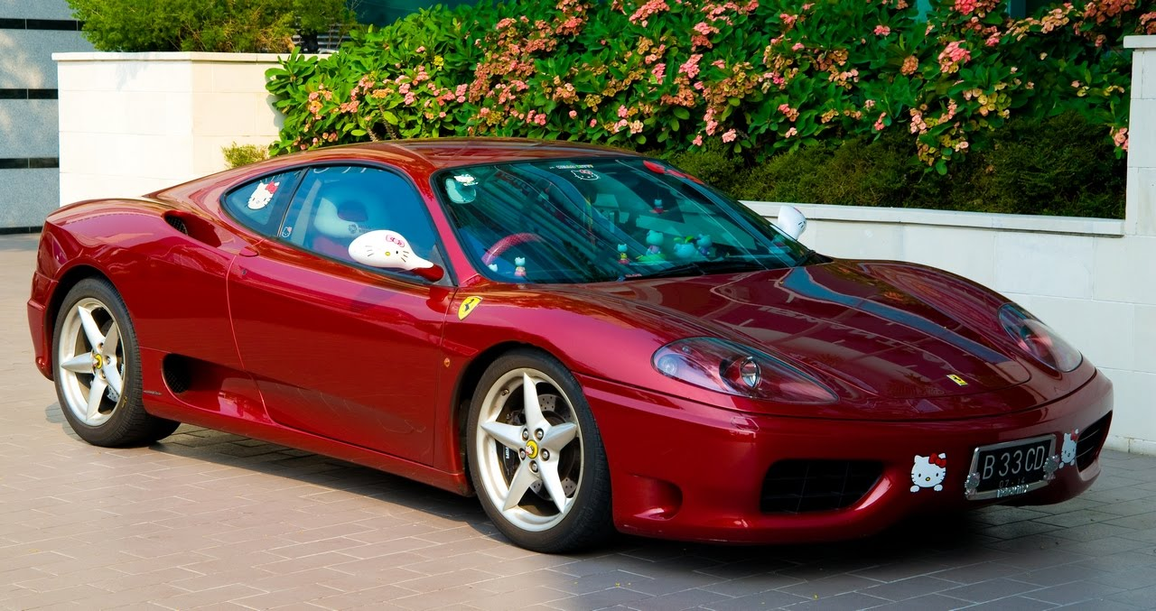 Ferrari 360 Hello Kitty World Cars Wallpapers Download