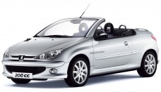 Peugeot 206 CC Wallpaper Car Free Download Image Of