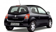 renault twingo High Resolution Image Wallpapers Desktop Download