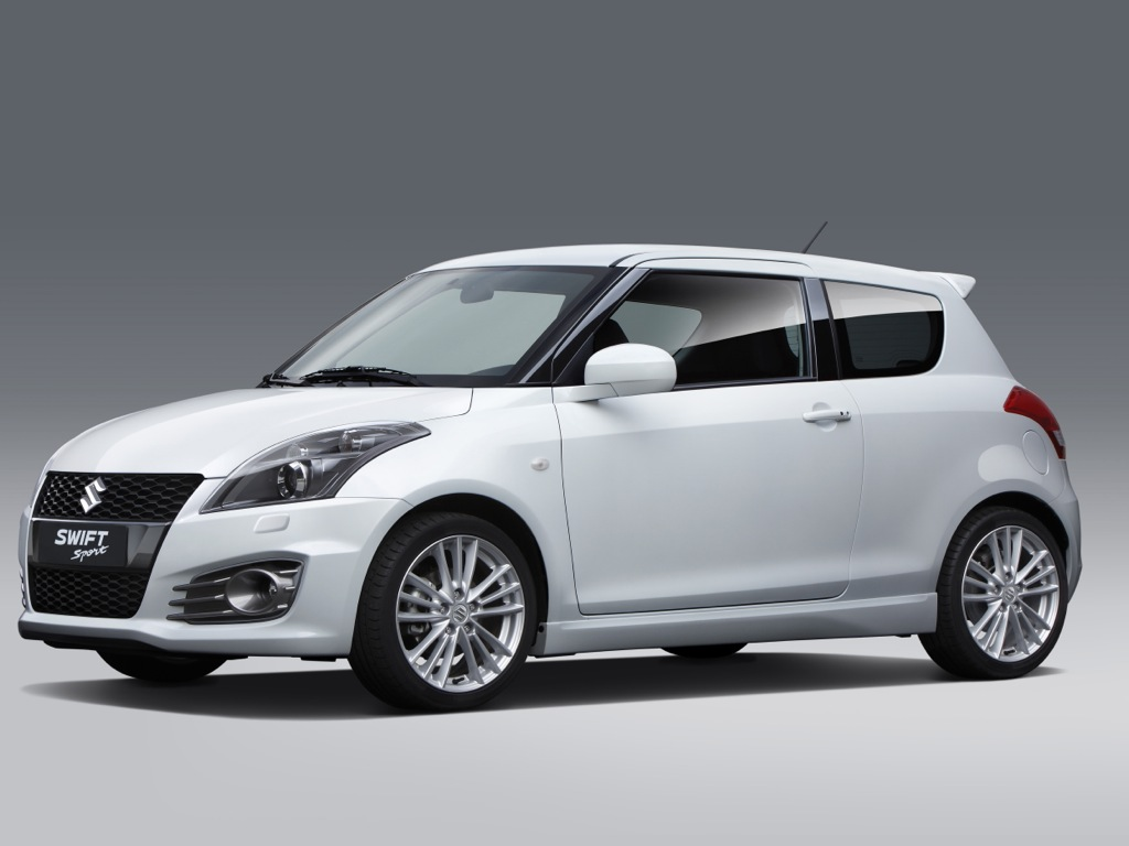 suzuki swift sport Wallpapers Desktop Download